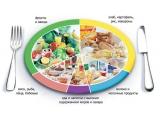 Комплекс Золотой стрелец - иконка «питание» в Уяре